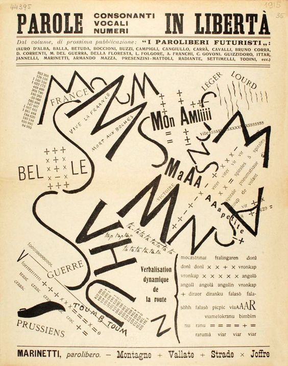 [Filippo Tommaso Marinetti, Parole in Libertà (Words in Freedom), 1915]